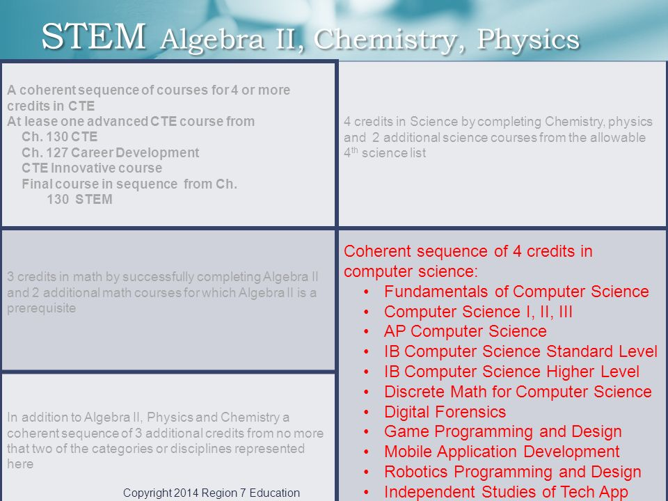 STEM Algebra II, Chemistry, Physics A coherent sequence of courses for 4 or more credits in CTE At lease one advanced CTE course from Ch.