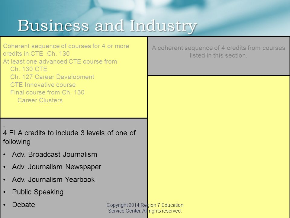 Business and Industry Coherent sequence of courses for 4 or more credits in CTE Ch.