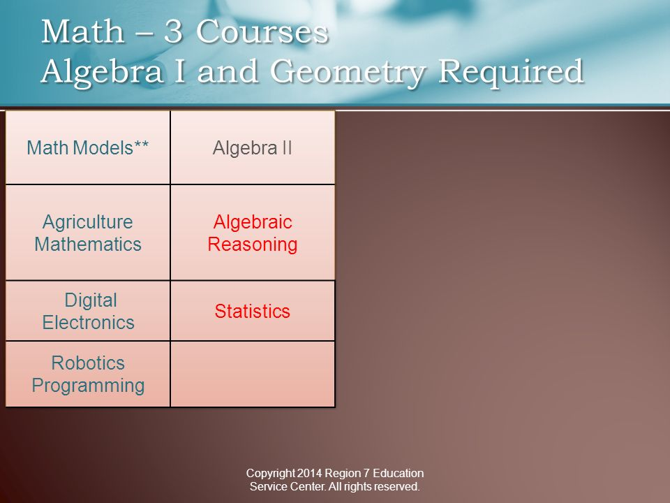 Math – 3 Courses Algebra I and Geometry Required Copyright 2014 Region 7 Education Service Center.