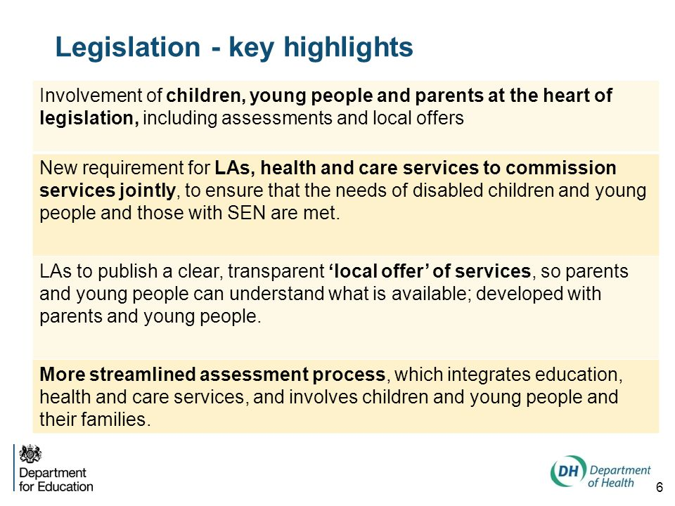 6 Involvement of children, young people and parents at the heart of legislation, including assessments and local offers New requirement for LAs, health and care services to commission services jointly, to ensure that the needs of disabled children and young people and those with SEN are met.