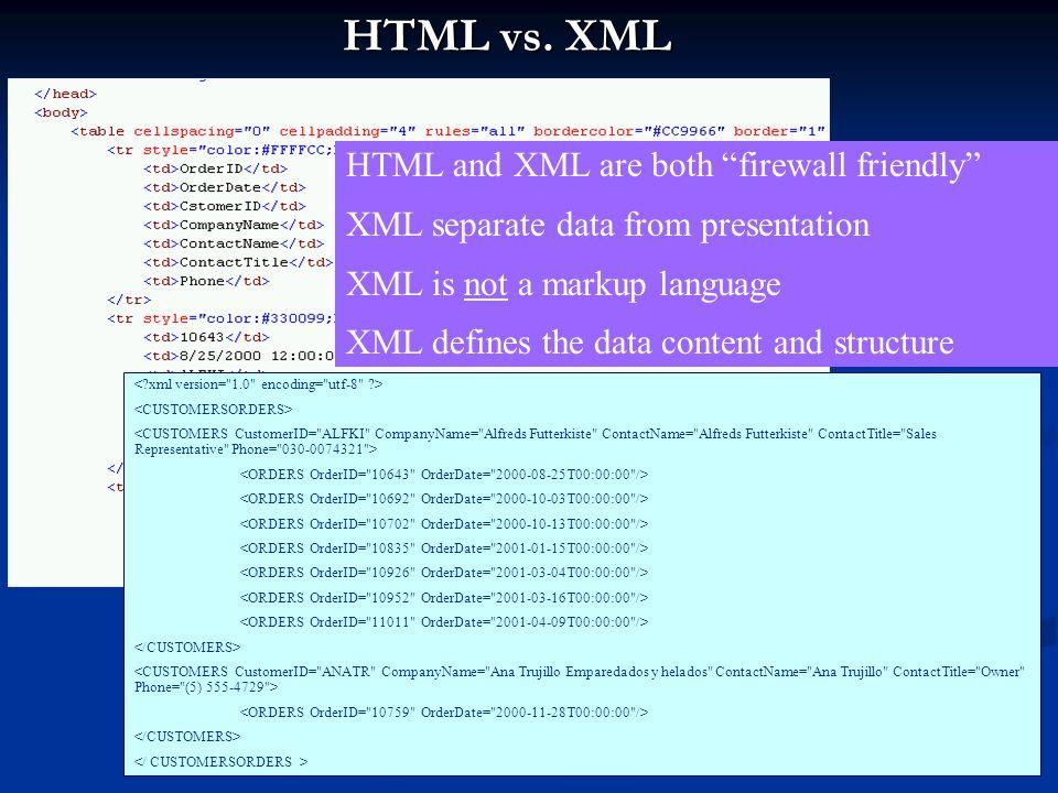 XML Fundementals XML vs.. HTML XML vs.. HTML XML Document (elements ...