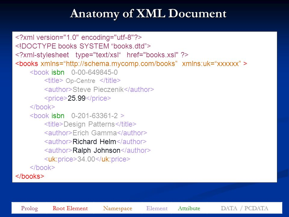 XML Fundementals XML vs.. HTML XML vs.. HTML XML Document (elements ...
