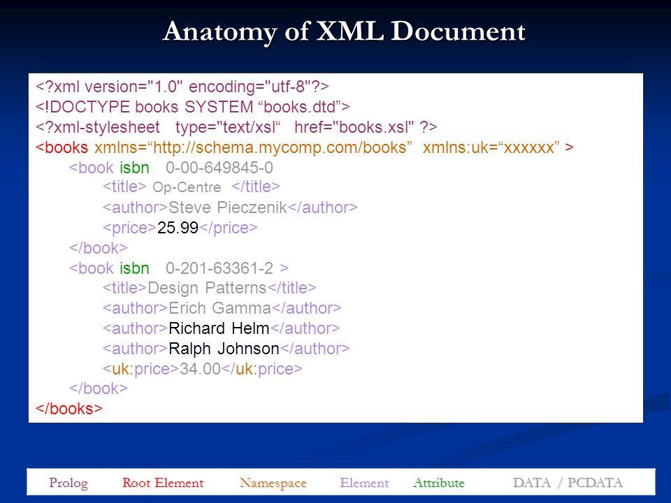 Xml Fundementals Xml Vs Html Xml Vs Html Xml Document Elements