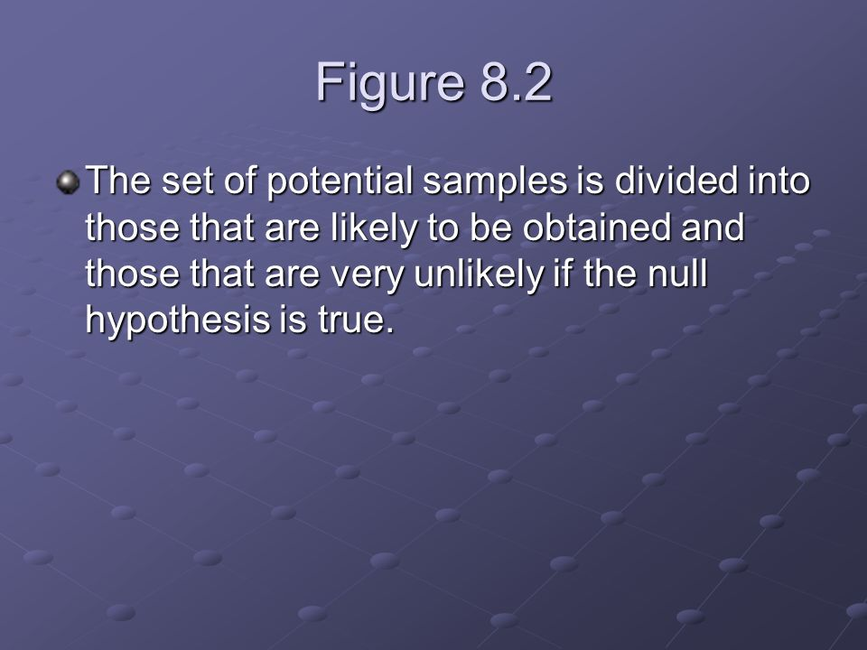Figure 8.2 The set of potential samples is divided into those that are likely to be obtained and those that are very unlikely if the null hypothesis is true.