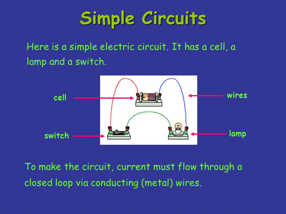 ELECTRICAL CIRCUITS. The CELL The cell stores chemical energy and ...