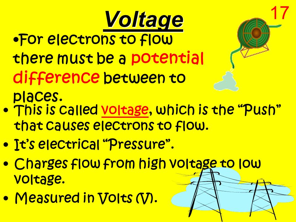 Voltage This is called voltage, which is the Push that causes electrons to flow.