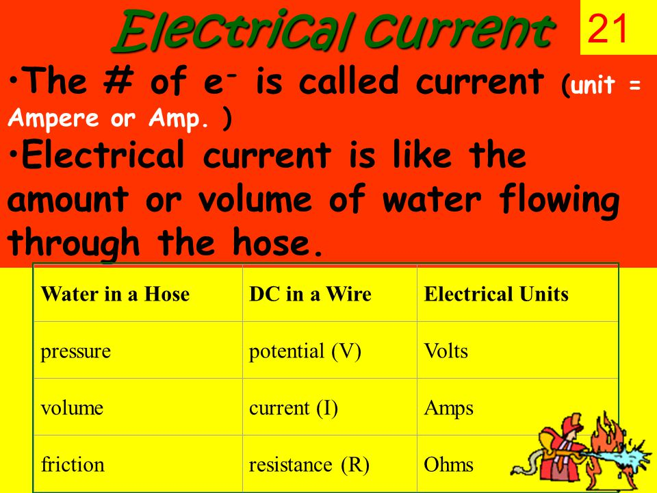 Electrical current The # of e - is called current (unit = Ampere or Amp.