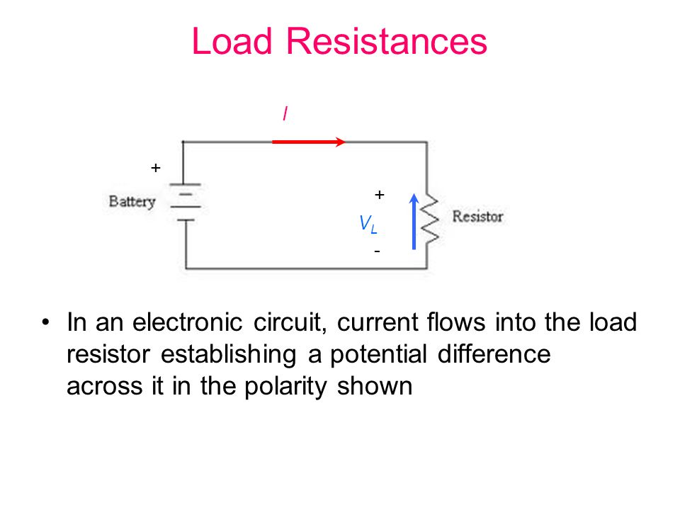 Load Resistances I + V L - In an electronic circuit, current flows into the load resistor establishing a potential difference across it in the polarity shown