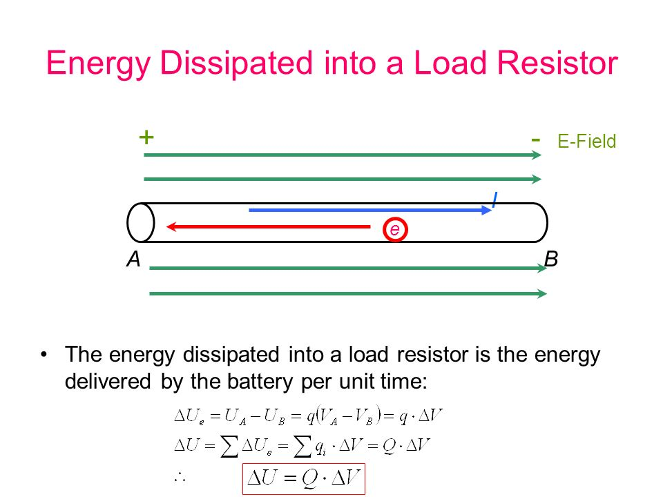 Energy Dissipated into a Load Resistor + - E-Field I e A B The energy dissipated into a load resistor is the energy delivered by the battery per unit time: