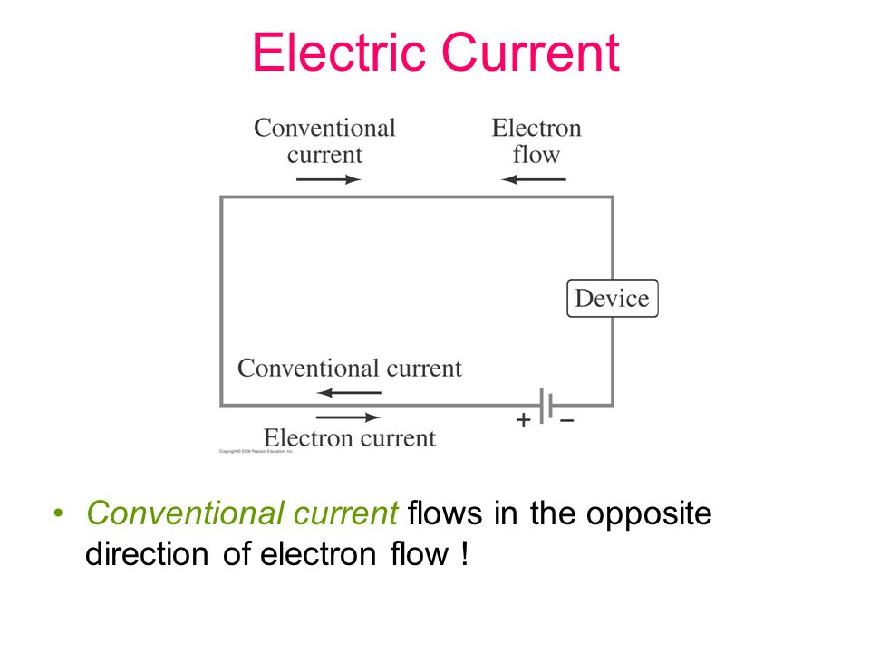Electric Current Conventional current flows in the opposite direction of electron flow !