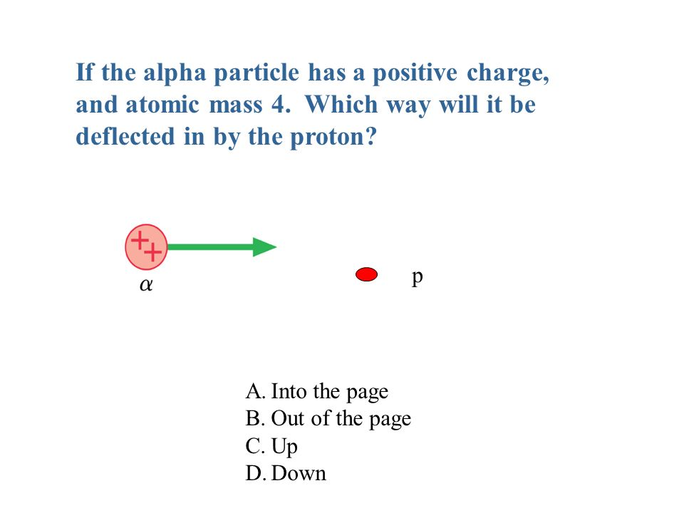 If the alpha particle has a positive charge, and atomic mass 4.