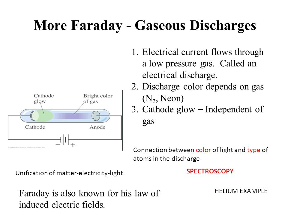 More Faraday - Gaseous Discharges 1.Electrical current flows through a low pressure gas.
