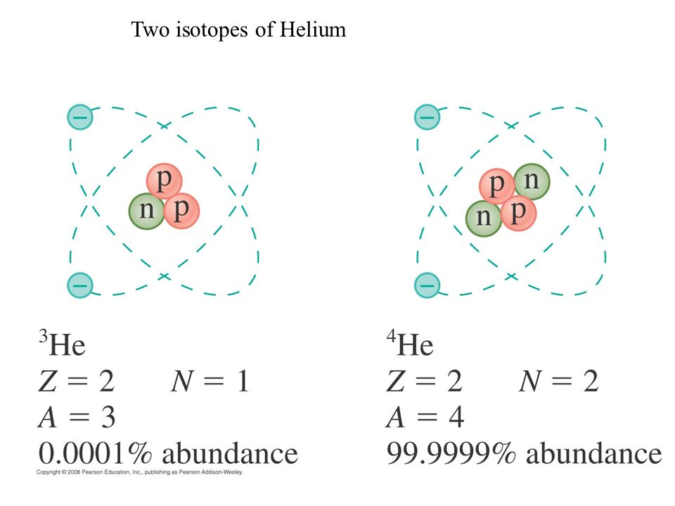 Two isotopes of Helium