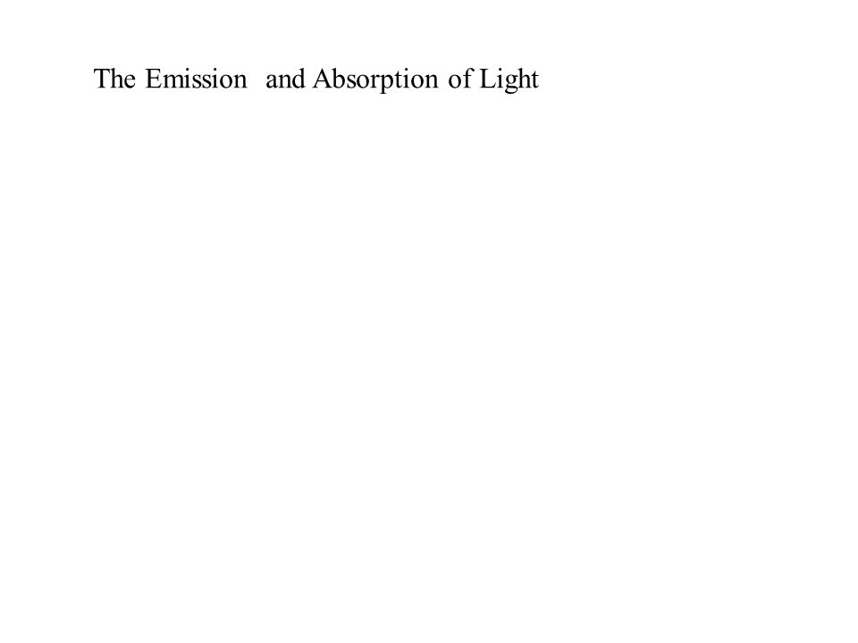 The Emission and Absorption of Light