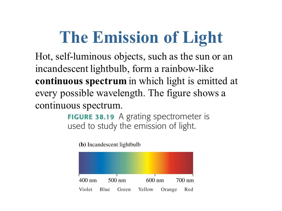 The Emission of Light Hot, self-luminous objects, such as the sun or an incandescent lightbulb, form a rainbow-like continuous spectrum in which light is emitted at every possible wavelength.