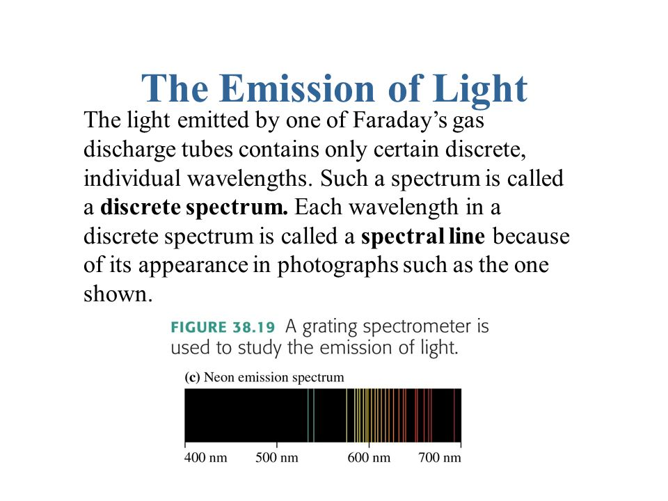The Emission of Light The light emitted by one of Faraday's gas discharge tubes contains only certain discrete, individual wavelengths.
