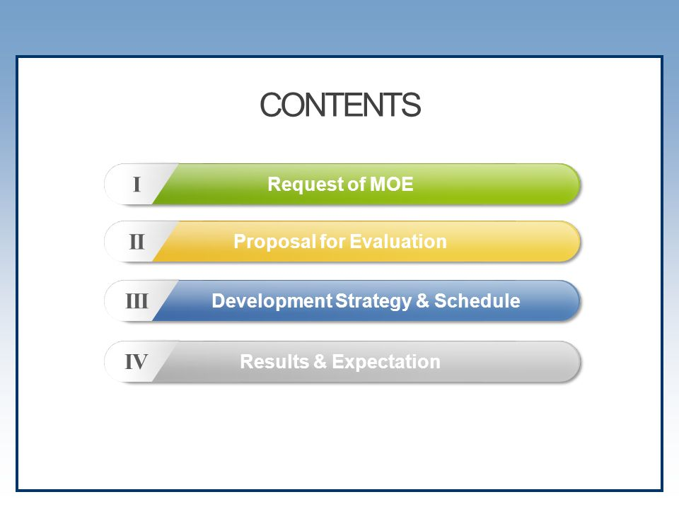 CONTENTS I Request of MOE II Proposal for Evaluation III Development Strategy & Schedule IV Results & Expectation