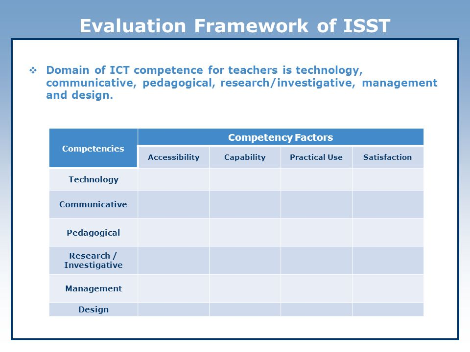 Evaluation Framework of ISST Competencies Competency Factors AccessibilityCapabilityPractical UseSatisfaction Technology Communicative Pedagogical Research / Investigative Management Design  Domain of ICT competence for teachers is technology, communicative, pedagogical, research/investigative, management and design.