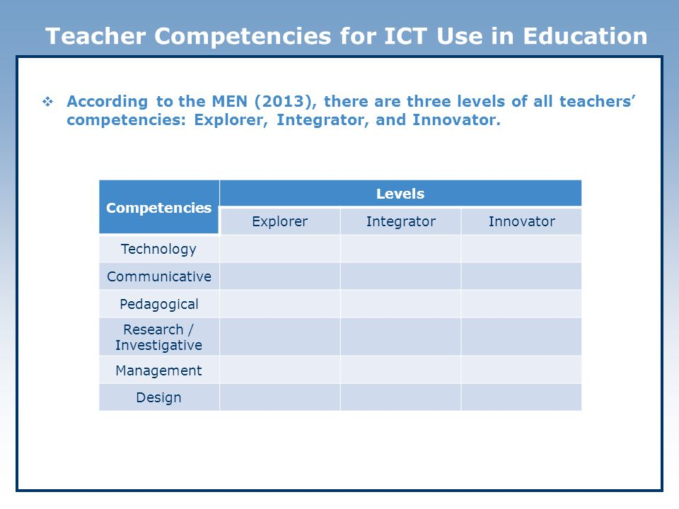 Teacher Competencies for ICT Use in Education  According to the MEN (2013), there are three levels of all teachers' competencies: Explorer, Integrator, and Innovator.