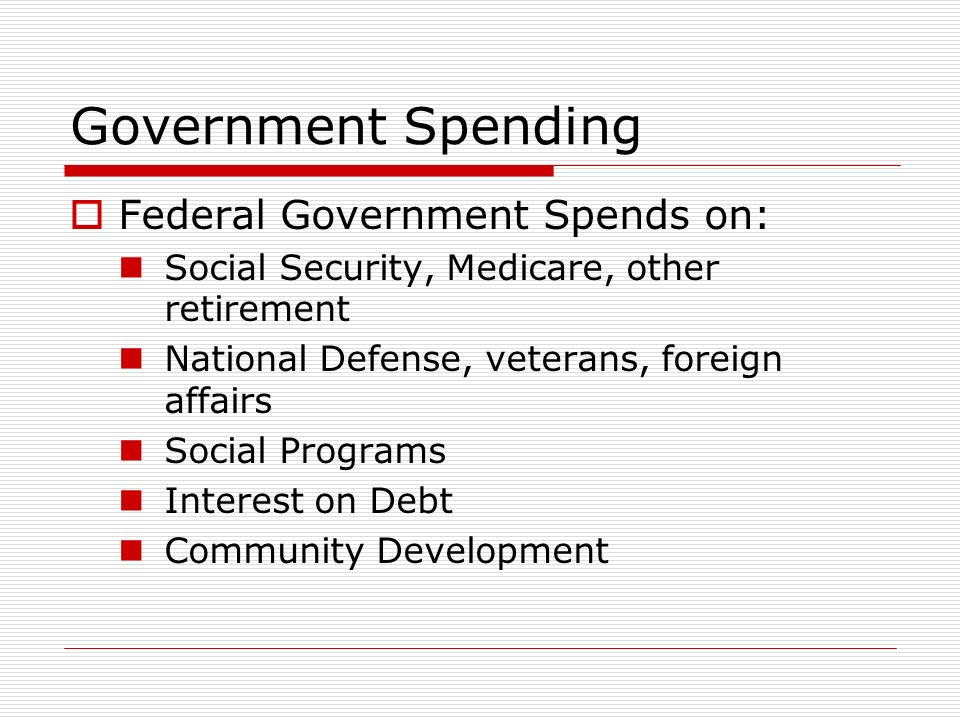 Government Spending  Federal Government Spends on: Social Security, Medicare, other retirement National Defense, veterans, foreign affairs Social Programs Interest on Debt Community Development