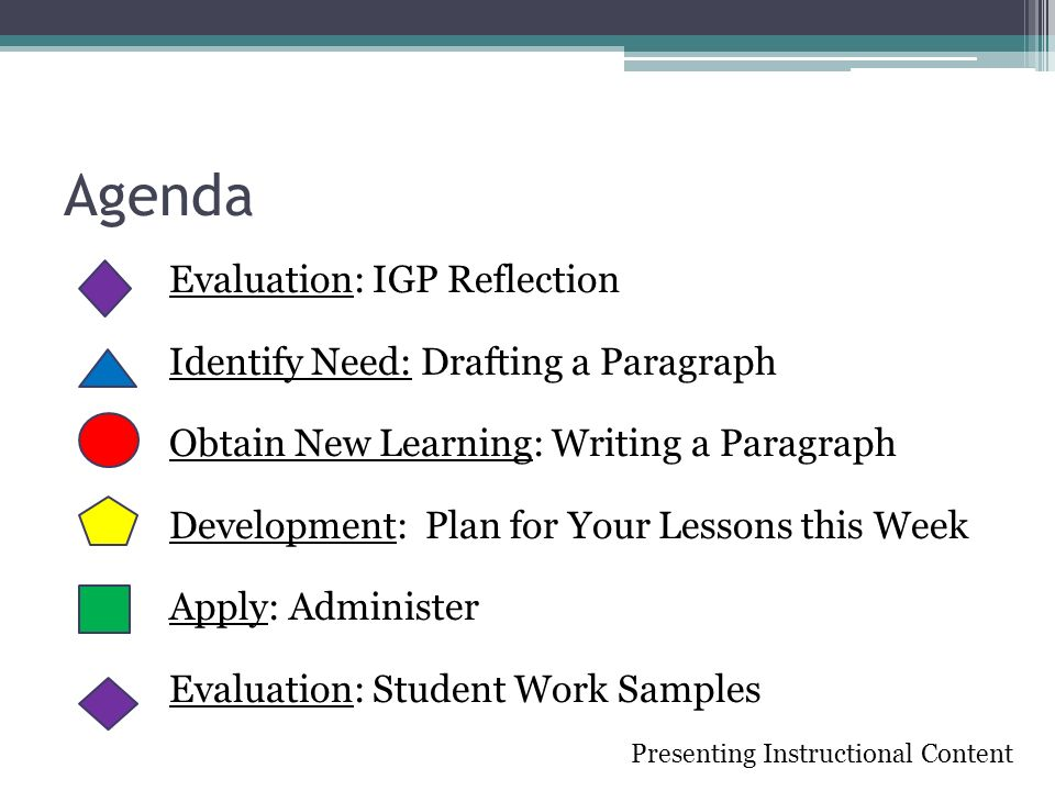 Agenda Evaluation: IGP Reflection Identify Need: Drafting a Paragraph Obtain New Learning: Writing a Paragraph Development: Plan for Your Lessons this Week Apply: Administer Evaluation: Student Work Samples Presenting Instructional Content