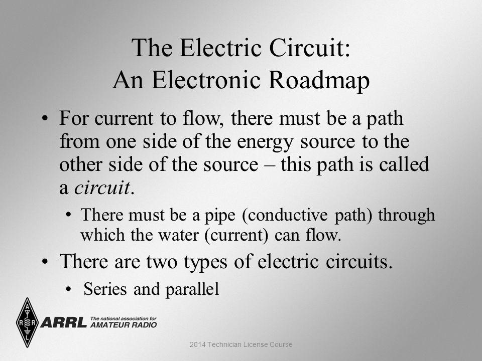 Technician License Course Chapter 3 Lesson Plan Module 4 ...