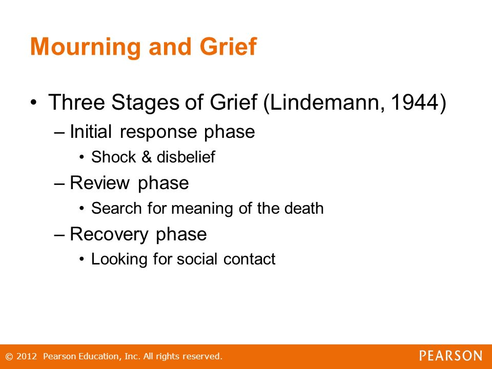 Mourning and Grief Three Stages of Grief (Lindemann, 1944) –Initial response phase Shock & disbelief –Review phase Search for meaning of the death –Recovery phase Looking for social contact © 2012 Pearson Education, Inc.