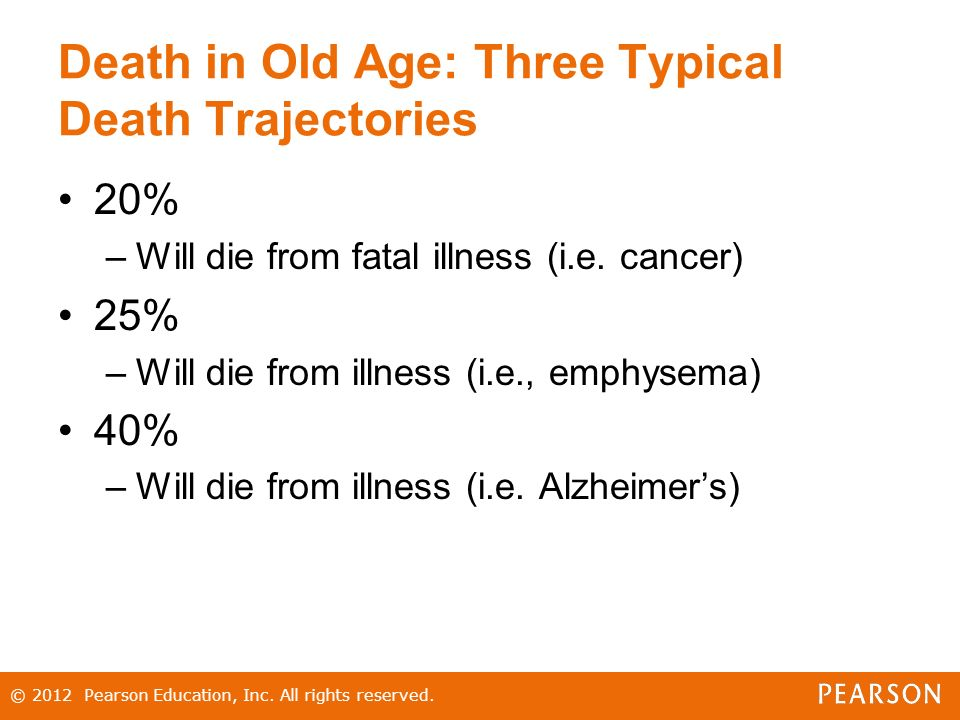 Death in Old Age: Three Typical Death Trajectories 20% –Will die from fatal illness (i.e.