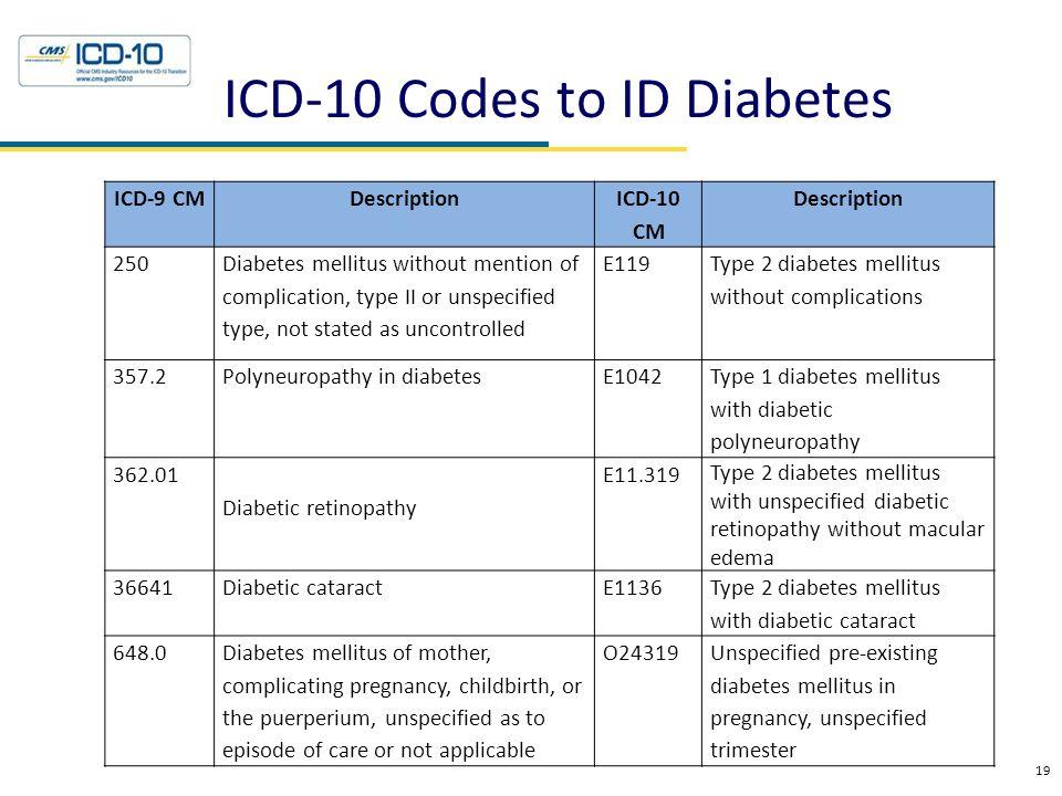 icd 10 diabetes mellitus typ iid