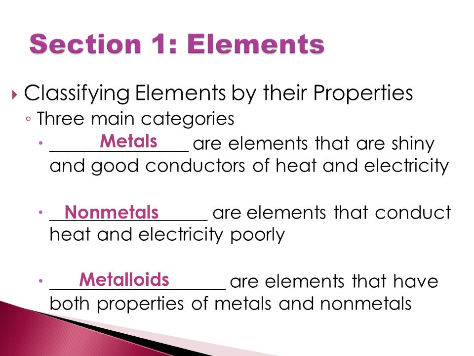  Classifying Elements by their Properties ◦ Three main categories  _______________ are elements that are shiny and good conductors of heat and electricity  _________________ are elements that conduct heat and electricity poorly  ___________________ are elements that have both properties of metals and nonmetals Metals Nonmetals Metalloids