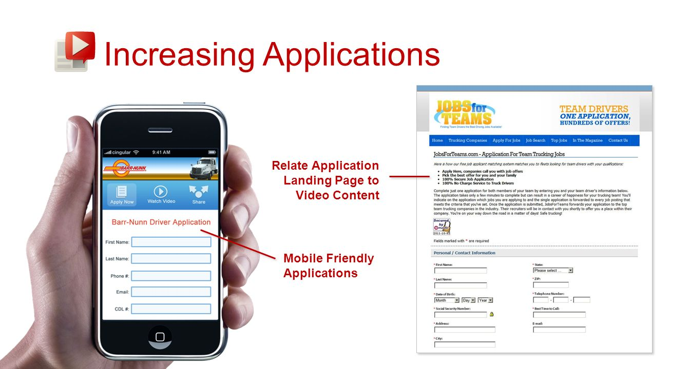 Increasing Applications Mobile Friendly Applications Relate Application Landing Page to Video Content
