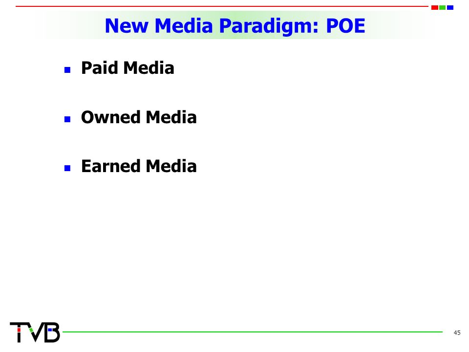 New Media Paradigm: POE Paid Media Owned Media Earned Media 45