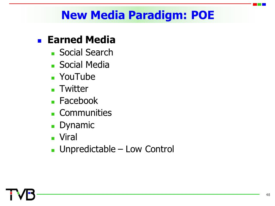 New Media Paradigm: POE Earned Media Social Search Social Media YouTube Twitter Facebook Communities Dynamic Viral Unpredictable – Low Control 48