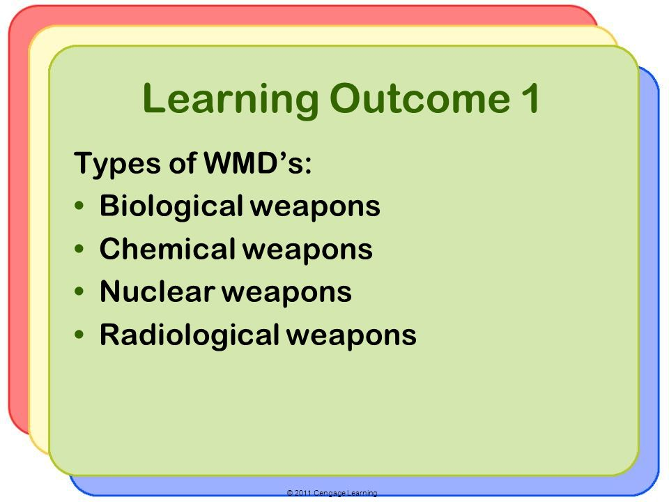 © 2011 Cengage Learning Learning Outcome 1 Types of WMD's: Biological weapons Chemical weapons Nuclear weapons Radiological weapons