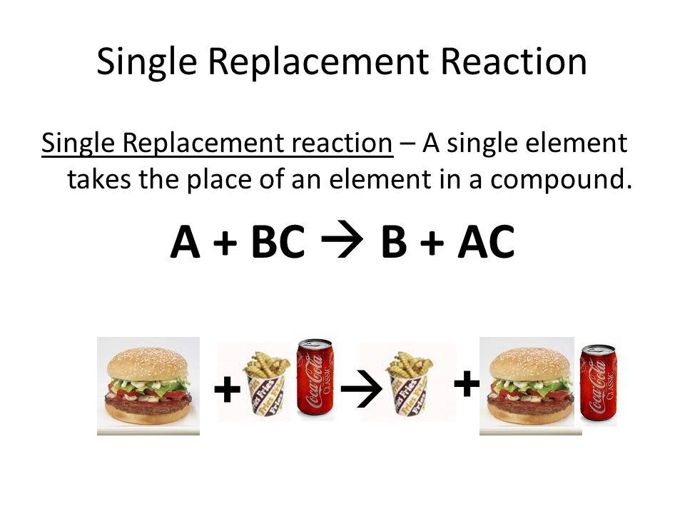 Chapter 6 Chemical Reactions Chemical Equation Represents A