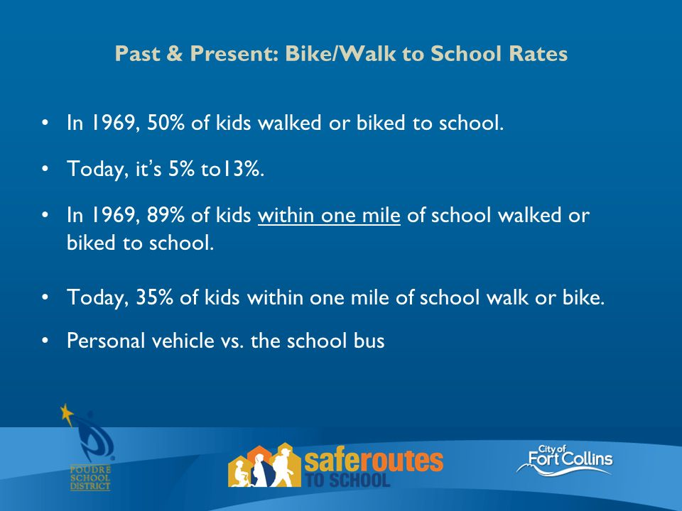 Past & Present: Bike/Walk to School Rates In 1969, 50% of kids walked or biked to school.