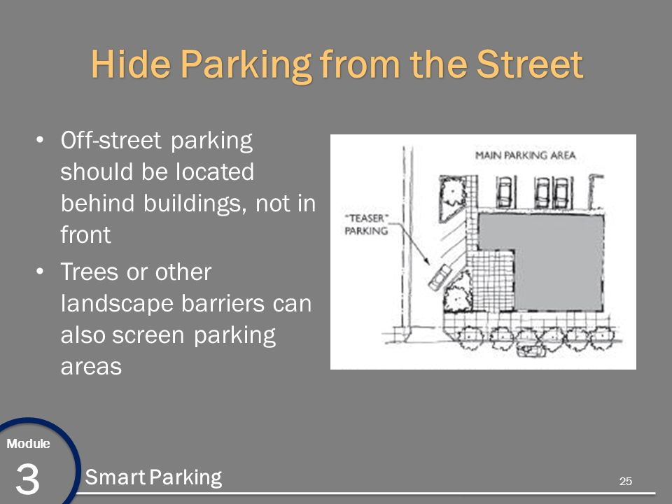 Module 3 Smart Parking Hide Parking from the Street Off-street parking should be located behind buildings, not in front Trees or other landscape barriers can also screen parking areas 25