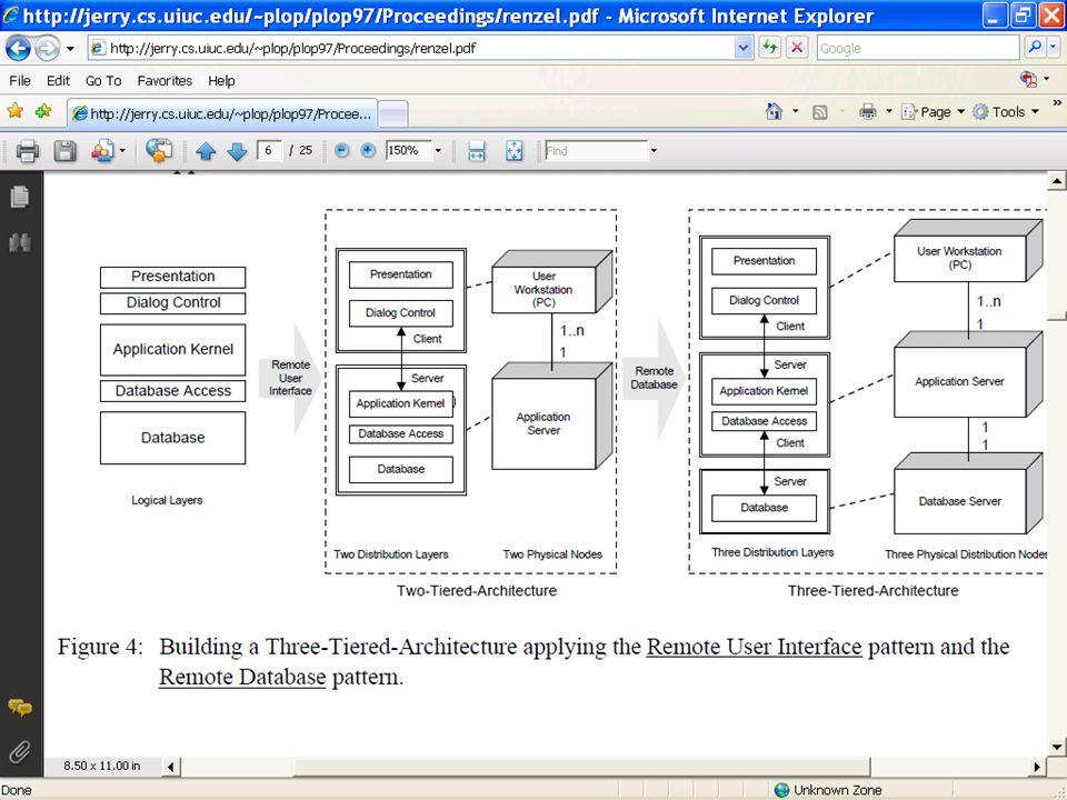 Client Server Architecture Pdf