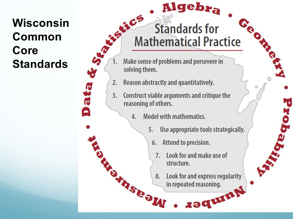 Wisconsin Common Core Standards