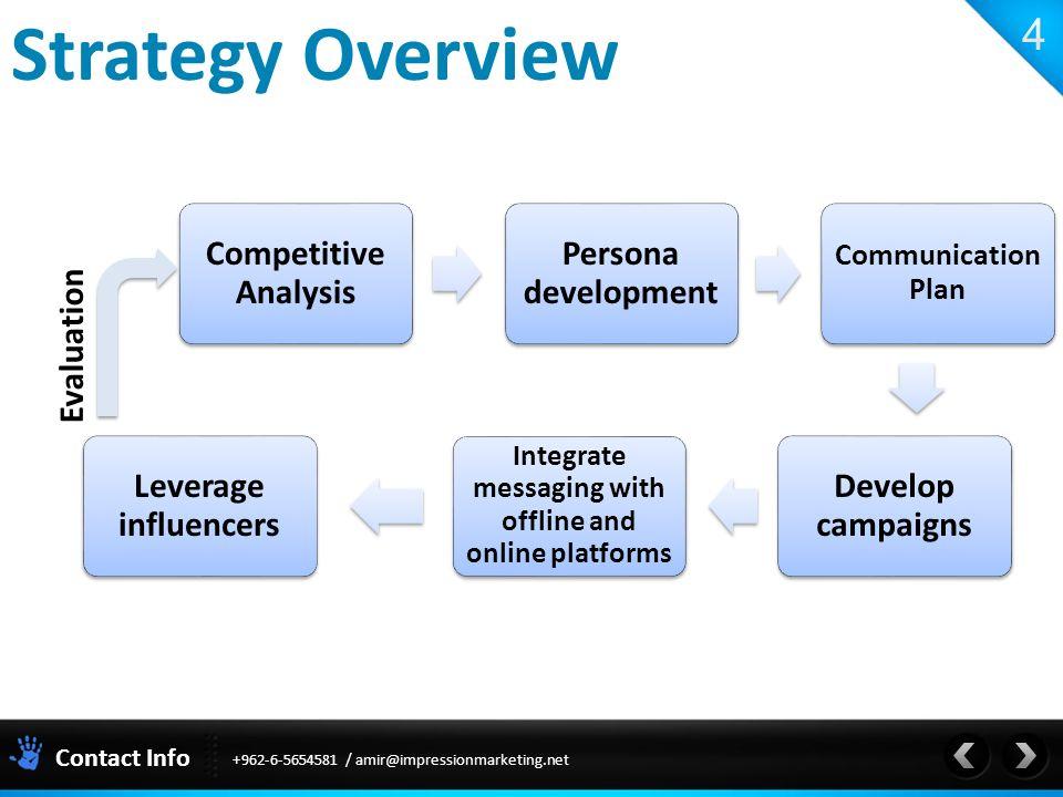 social media marketing proposals