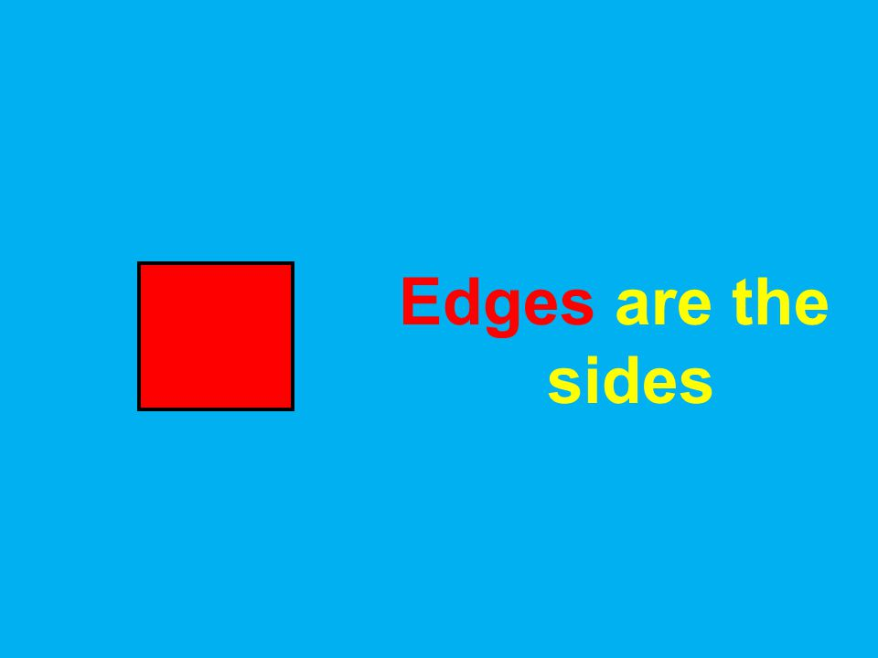 Edges are the sides