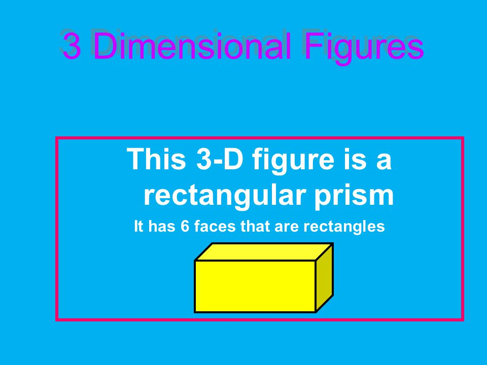3 Dimensional Figures This 3-D figure is a rectangular prism It has 6 faces that are rectangles
