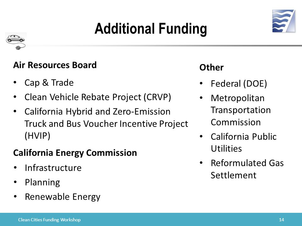 Clean Cities Funding Workshop Additional Funding California Energy Commission Air Resources Board Cap & Trade Clean Vehicle Rebate Project (CRVP) California Hybrid and Zero-Emission Truck and Bus Voucher Incentive Project (HVIP) 14 Other Federal (DOE) Metropolitan Transportation Commission California Public Utilities Reformulated Gas Settlement Infrastructure Planning Renewable Energy