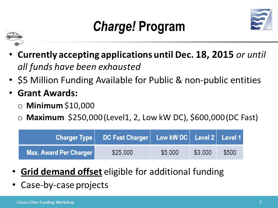 Clean Cities Funding Workshop Charge. Program Currently accepting applications until Dec.