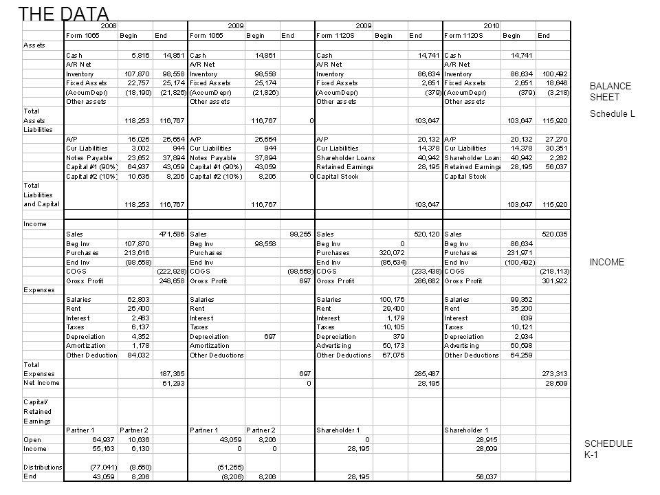 analyzing tax returns stephen furr cpa advantages of tax returns
