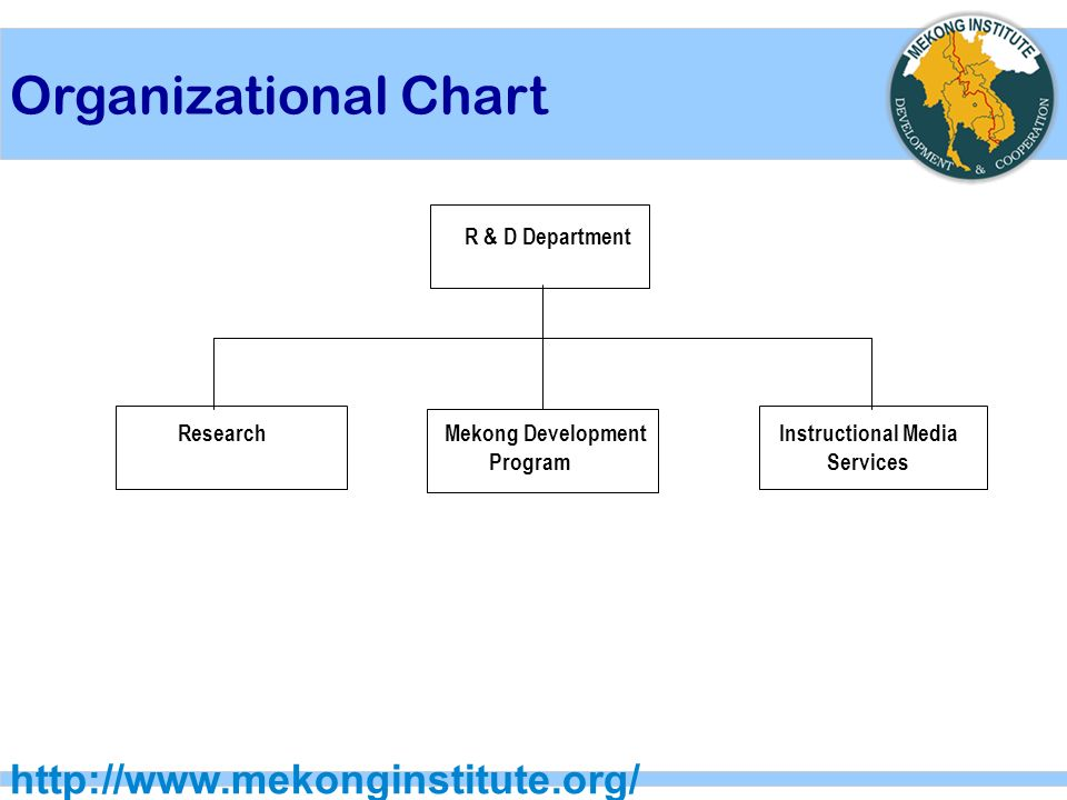 Organizational Chart   R & D Department Research Mekong Development Instructional Media Program Services