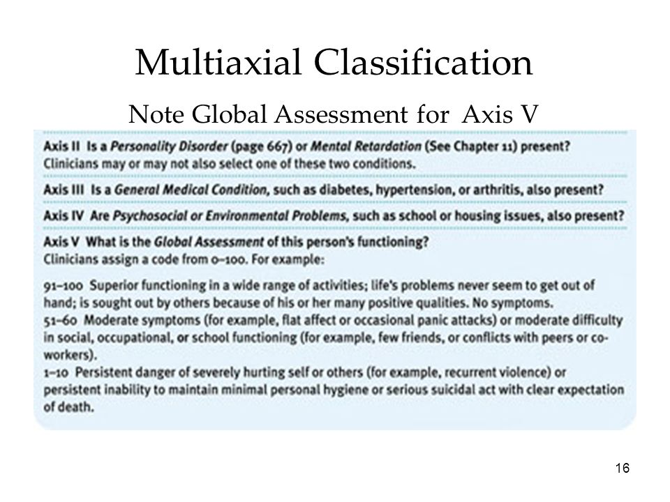 16 Multiaxial Classification Note Global Assessment for Axis V