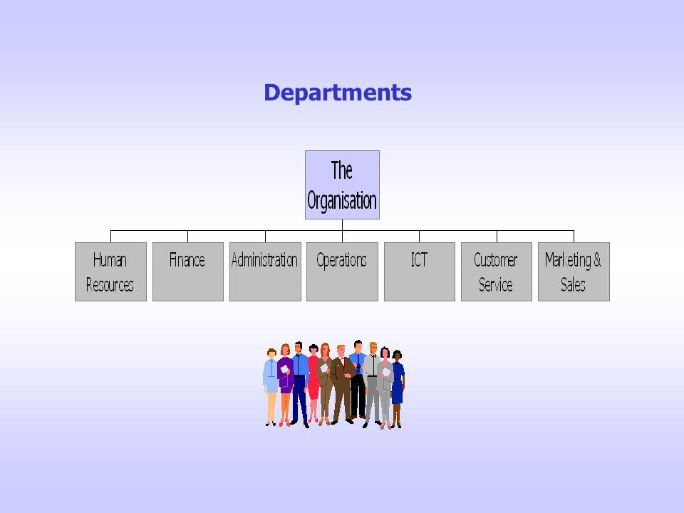departments human resources recruitment job description person