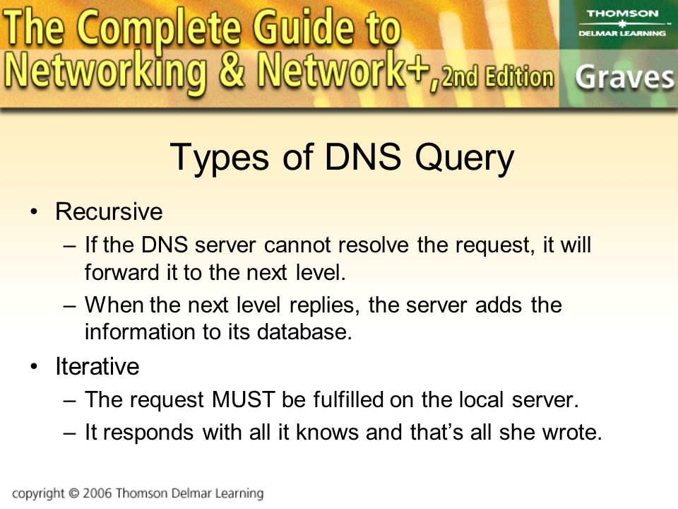 Types of DNS Query Recursive –If the DNS server cannot resolve the request, it will forward it to the next level.