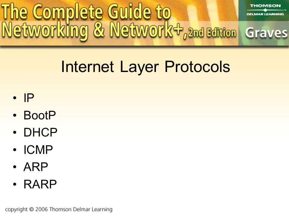 Internet Layer Protocols IP BootP DHCP ICMP ARP RARP